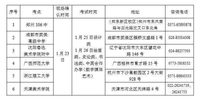 天津开设书法类专业院校大全