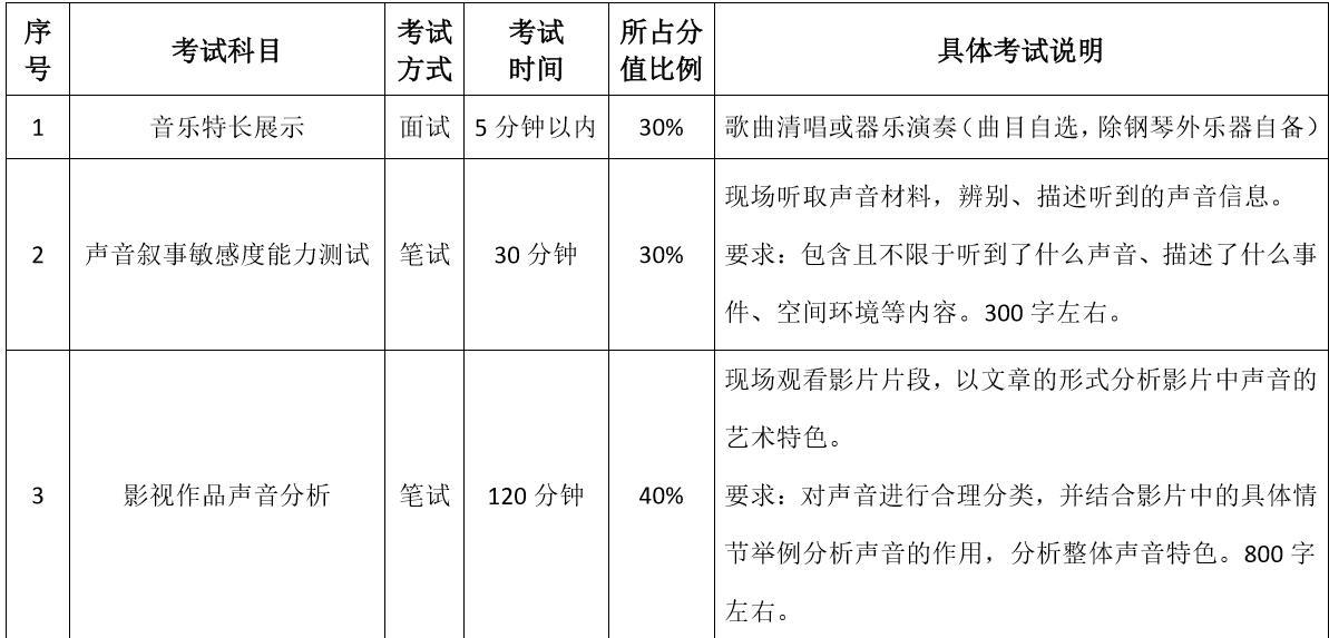 2020哈尔滨师范录音艺术专业考试科目/时长/分数