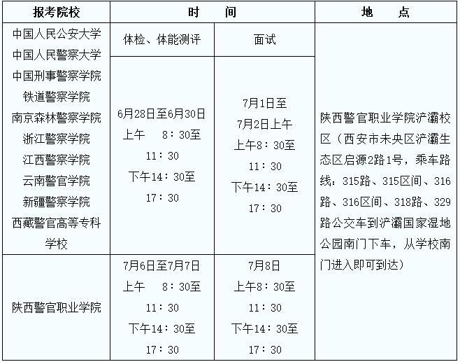 四、考察、面试、体检和体能测评