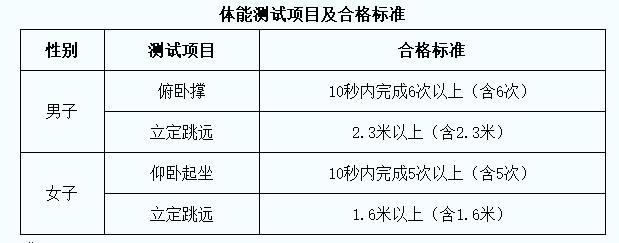 陕西省中央司法警官学院等司法类院校报考/招生/志愿填报/体检/面试/录取疑问解答