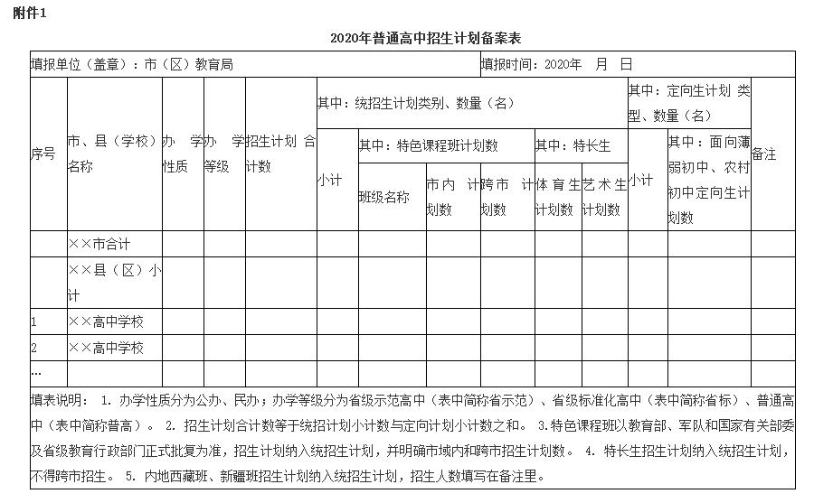渭南市教育局关于做好2020年初中学业水平考试和普通高中招生工作的通知