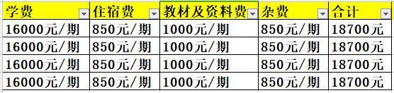 淳化县私立高中民办学校学费/收费/费用