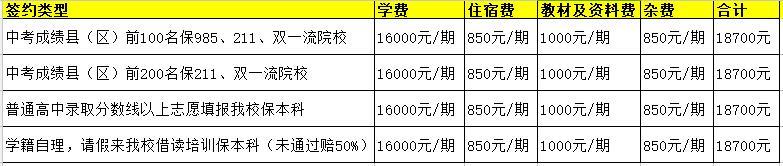 南郑私立高中民办学校学费/收费/费用