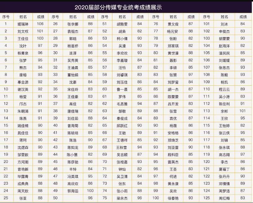 西安高考编导艺考培训学校/多少钱/哪家好