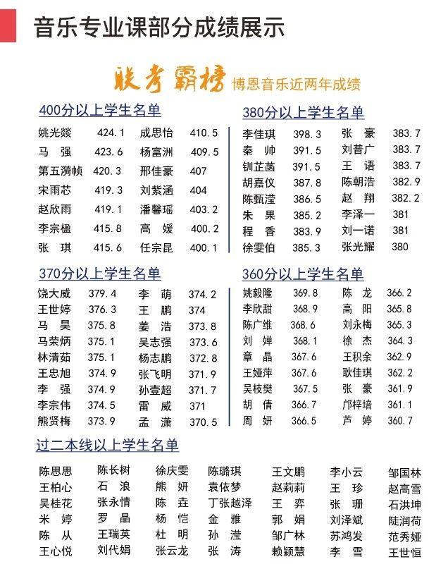 西安艺考音乐(声乐)培训班/高考培训学校